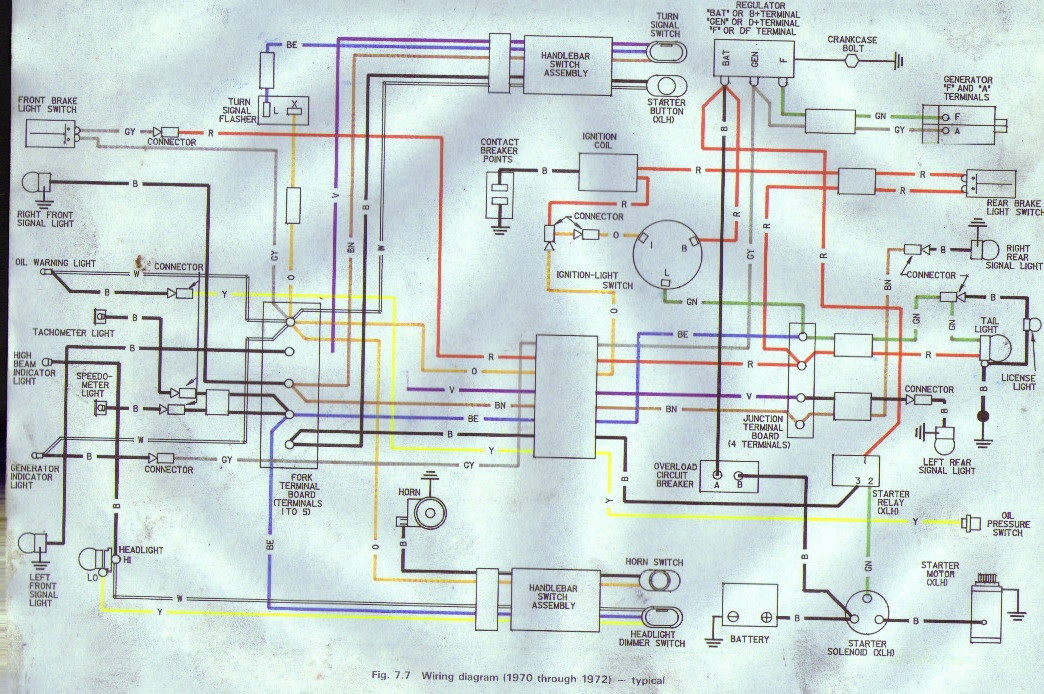 1970s7 harley sportster wiring diagram & the following wiring schematic Basic Electrical Wiring Diagrams at fashall.co